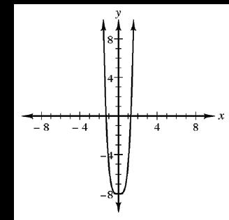 Upward parabola, vertex at the point (0, comma negative 8.