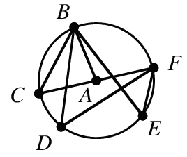 A circle, with center point A, has 5 points clockwise about the circle, B, F, E, D, C, Line segments connect the following pairs of points: from, C to F, through, A, from, A, to B, from, B, to C, from, B, to D, from, B, to E, from, D to F, from, F to e.