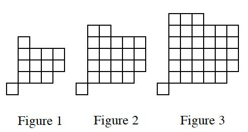 Figures D
