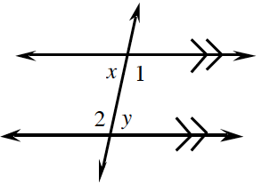 2 horizontal parallel lines are crossed by a transversal line, with angles labeled as follows: Upper intersection: interior right: 1, and, interior left, x.  Lower intersection, interior left, 2, and interior right, y.
