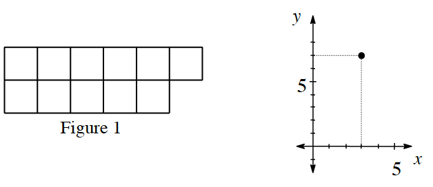 tile figure 1 and graph