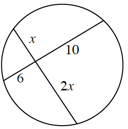 Circle with 2 intersecting chords, creating 4 segments, labeled around the point of intersection as follows: top left, a, top right, 10, bottom right, 2, x, bottom left, 6.