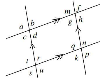 Two parallel transversal lines cross two parallel lines. About the upper left point of intersection, are angles from top left going clockwise, a, b, d, and c. About the upper right point of intersection, are angles from top left going clockwise: m, f, h, and g. About the lower left point of intersection, are angles from the top left going clockwise: t, r, u, and s. About the lower right point of intersection, are angles from the top left going clockwise, q, n, p, and k.
