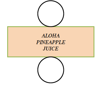 A net of a pineapple juice can showing a rectangle and two circles placed on the top and bottom edges of the center of the long side of the rectangle.