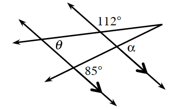 Two decreasing parallel lines are cut by two transversals. At the intersection of the left parallel line & the top transversal, the interior right angle is, theta.  About the right parallel line & the top transversal, the exterior right angle is, 112 degrees.  About the left parallel line & the bottom transversal, the interior right angle is, 85 degrees.  About the right parallel line & the bottom transversal, the exterior right angle is, alpha.