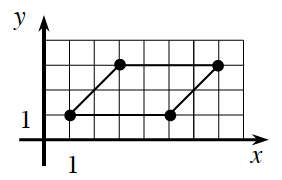 First quadrant graph with points at (1, comma 1), (3, comma 3), (7, comma 3) and (5, comma 1). Connect the points with lines to form the parallelogram.