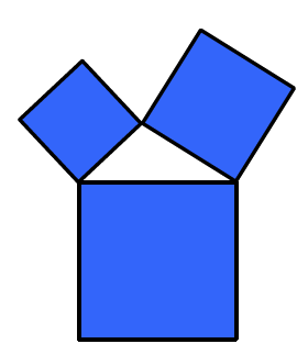 3 squares of different sizes. 1 side from each square is connected at the vertex of another square to form an interior obtuse triangle.