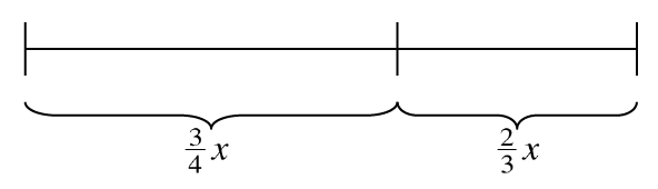 A line segment, divided into 2 sections, labeled as follows: three fourths x, and two thirds x.