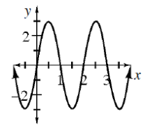 Repeating wave curve, first visible low & high points: (negative 1 half, comma negative 3) & (1 half, comma 3), passing through the origin, continuing in that pattern, just past 3.5.