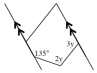 A pentagon where two of the sides are parallel. A third side is a transversal. The two same side interior angles of the transversal are unknown. A third angle, 135 degrees, is between the left parallel line and an interior line segment , A fourth angle, 3, y, is between the right parallel line and another interior line segment. Where the two interior line segments meet is a fifth angle, 2, y.