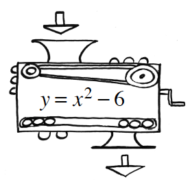 This function machine shows an arrow going into the machine.  The rule within the machine is: y = x squared minus 6. There is an arrow exiting the machine.