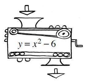 Esta máquina de funciones muestra una flecha de entrada en la máquina. La regla dentro de la máquina es: ye es igual a x al cuadrado menos 6. Hay una flecha de salida de la máquina.