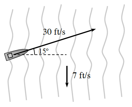 Ray, labeled 30 feet per second, pointing right & up, with angle with the horizontal labeled, 15 degrees, another ray, labeled 7 feet per second, pointing down.