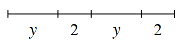 A line segment with 4 sections, labeled as follows: y, 2, y, and 2.