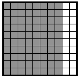 100% block. 8 columns are shaded.