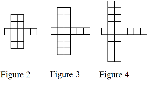 Figures 2, 3 and 4
