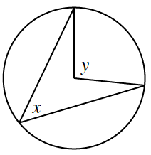 Circle with central angle, labeled, Y, and inscribed angle, labeled, X, intercept the same arc.