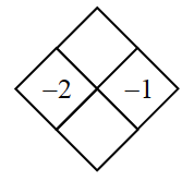 Diamond Problem. Left negative 2, Right negative 1, Top blank,  Bottom blank