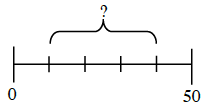 A segment from 0 to 50, divided in 5 equal sections, with the middle 3 sections bracketed, and labeled with a question mark.
