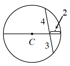 Circle, with center, c, has a horizontal dimeter and a chord on the right side of the circle intersecting. The segments around the point of intersection are labeled as follows: top, 4, right, 2, bottom, 3, left, unknown.