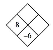 4.1.5-40-diamond problem