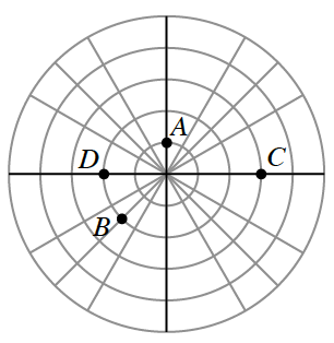 5 concentric circles, diameters as follows: vertical & horizontal, diagonal cutting each quarter into halves, 4 diagonals, each 15 degrees away from quarter center diameters, with points located as follows; point, A, on top vertical & first circle, point, B, in third quadrant, on middle radius & second circle, point, C, on right  horizontal & third circle, point, D, on left horizontal & second circle.