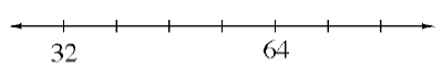 A number line with 7, equally spaced, marks, labeled as follows, from left to right: First, 32, fifth, 64.