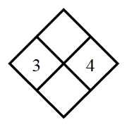 Diamond Problem. Left 3, Right 4, Top blank  Bottom blank