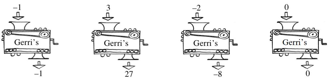 Gerri's function machine