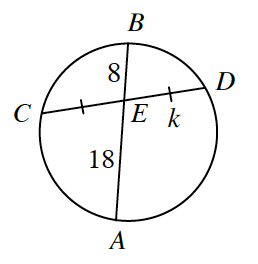 A circle with chords C D, and A B, which intersect at point labeled E, Line segments labeled as follows: E C,  & E D, each have 1 tick mark, E B, is 8, & E A,  is 18.