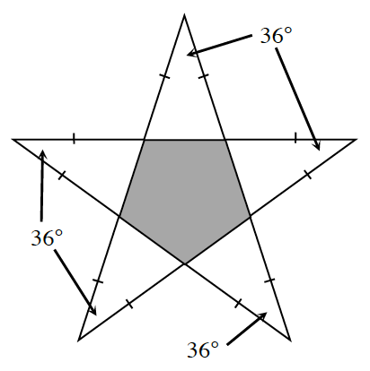 A shaded regular pentagon. An isosceles triangle is attached on each side of the pentagon to create a star. The sides of the triangle that are not attached to the pentagon have one tick mark. The angle opposite the side of the pentagon measures 36 degrees.