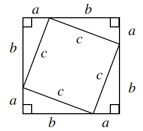 A smaller square, side length, c, rotated inside a larger square such that each vertex touches the side of the large square. A right triangle is formed along each side of the smaller square with a base of, a, a height of, b, and a hypotenuse of, c. That same triangle is positioned in each corner of the large square filling the entire space with the small square.