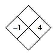 1.1.3-x,y diamond
