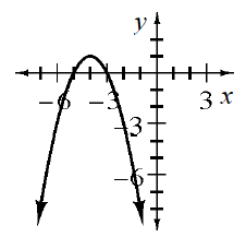 Downward parabola, vertex at the point (negative 4, comma 1).