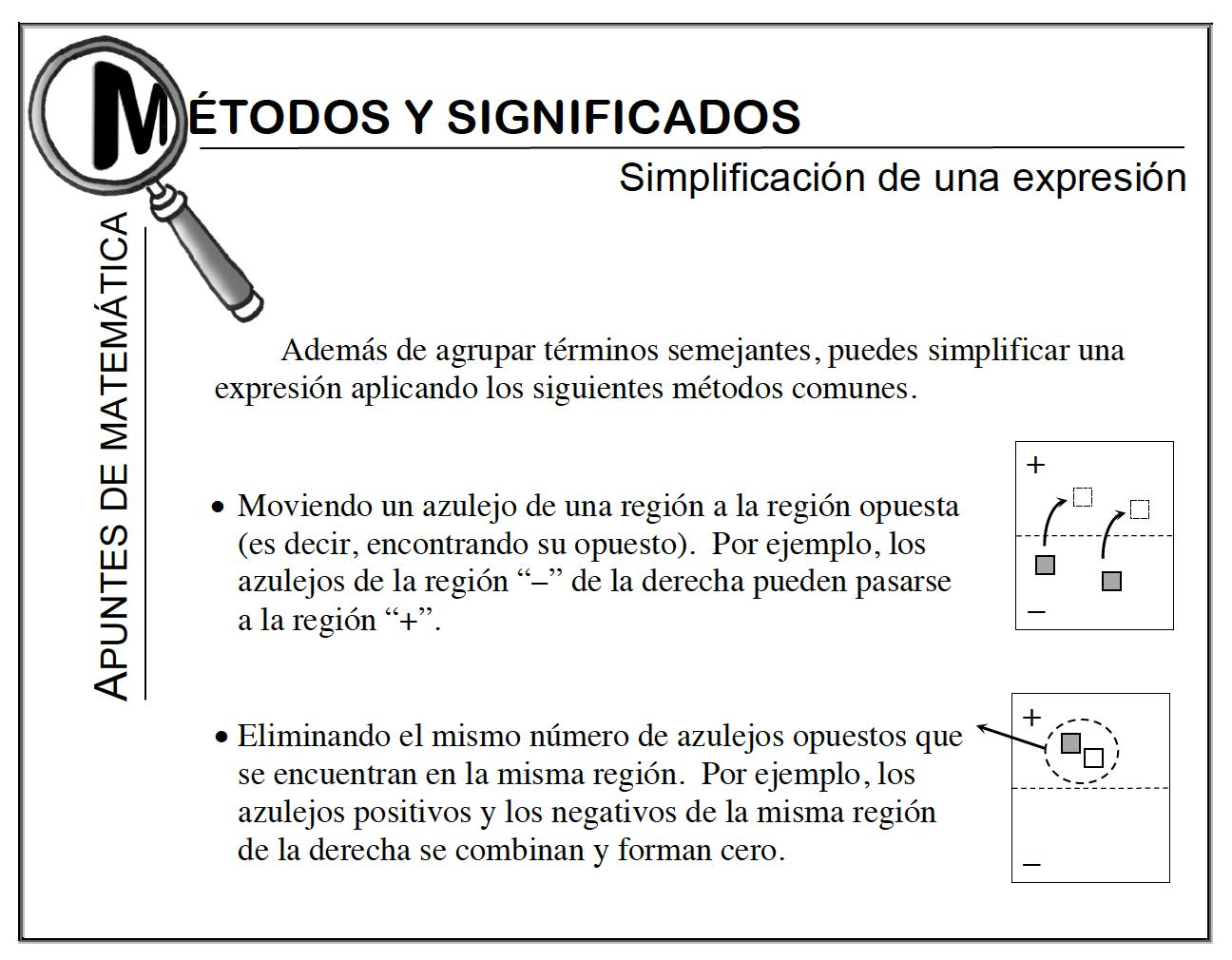 metodos y significados