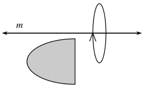 Horizontal line, labeled, m, with the left half of a shaded oval, below the line, & a circular arrow, around the line, moving from front, going up & back, the down, & forward.