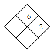 Diamond Problem. Left blank, Right negative 2, Top negative 6,  Bottom blank