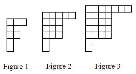 Figures C