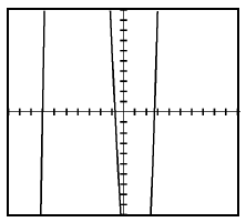 3 lines, 2 appear almost vertical, while middle one is decreasing. The lines cross the x axis, as follows: Left line, at negative 7. Middle line, between negative 1 & 0. Right line, between 2 & 3.