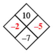 Diamond Problem. Left negative 2, Right negative 5, Top 10,  Bottom negative 7