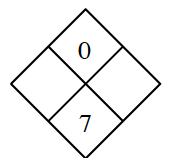 Diamond Problem. Left blank, Right blank, Top 0,  Bottom