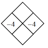 Diamond Problem. Left negative 4, Right negative 4, Top blank, Bottom blank
