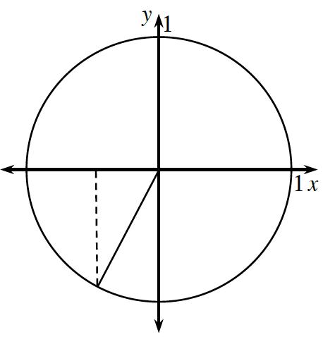 CPM Homework Help : PC3 Problem 6-12