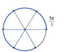 Circle, divided into 6 equal sections, 5 of the 6 arcs starting with the first section that has one side on the positive x axis, are highlighted & labeled, 5 thirds pi