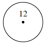 A spinner with a label of 12.