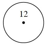 ruleta rotulado 12