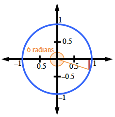 Added to diagram, red vertical segment, from end of radius, in fourth quadrant, to positive x axis.
