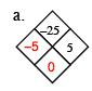 Diamond Problem Answer. Left negative 5, Right 5, Top negative 25, Bottom 0