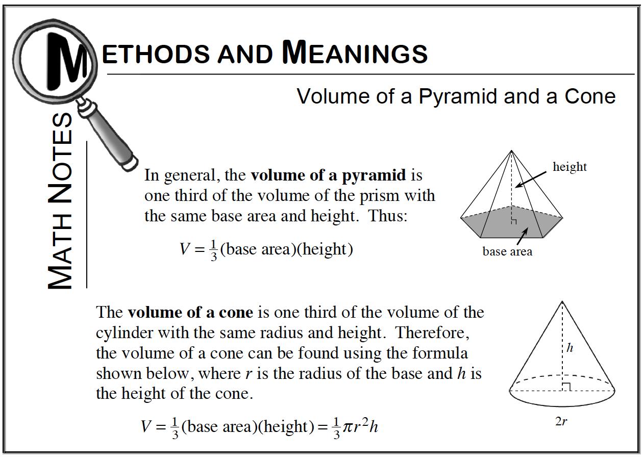 Math Notes box