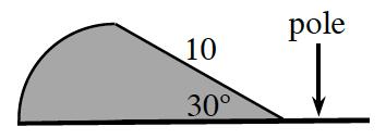 Pole figure